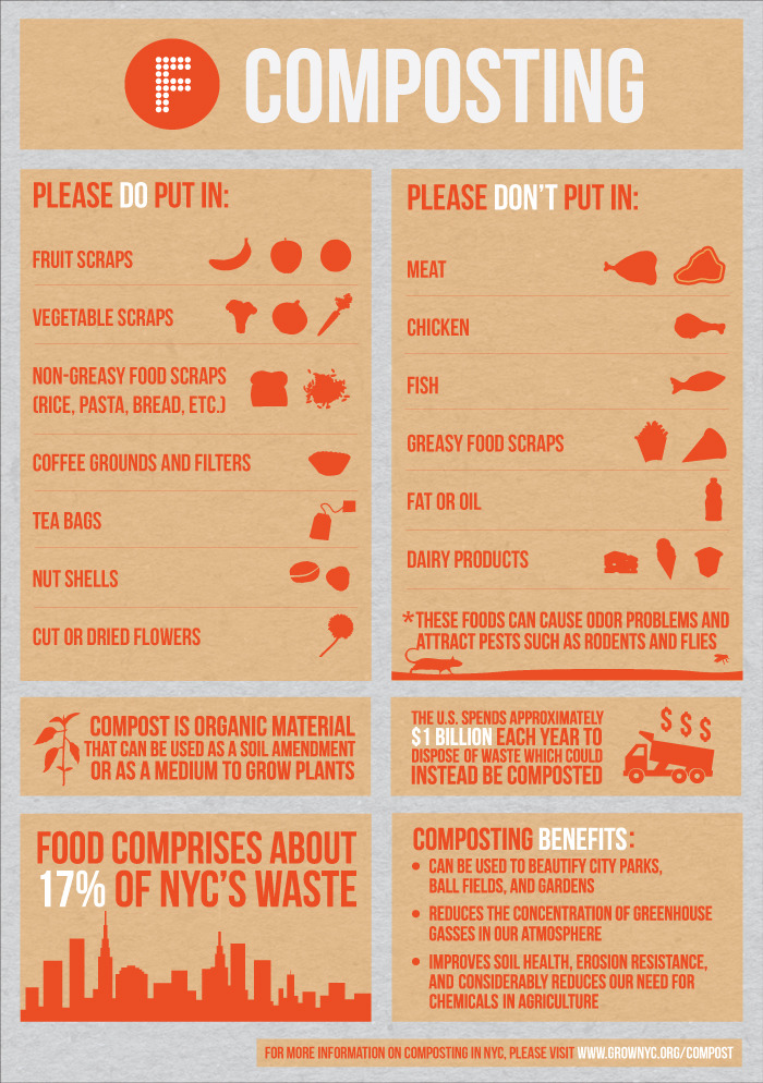 Composting-Infographic