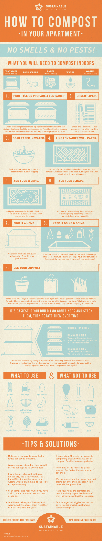 compostposter2